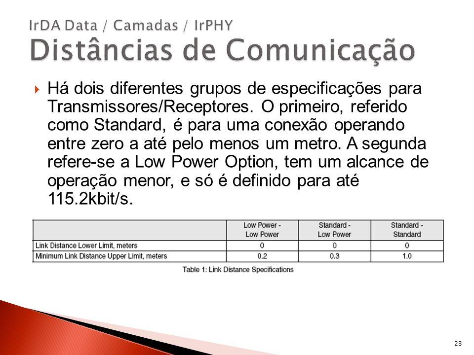 IrDA Data / Camadas / IrPHY Distâncias de Comunicação