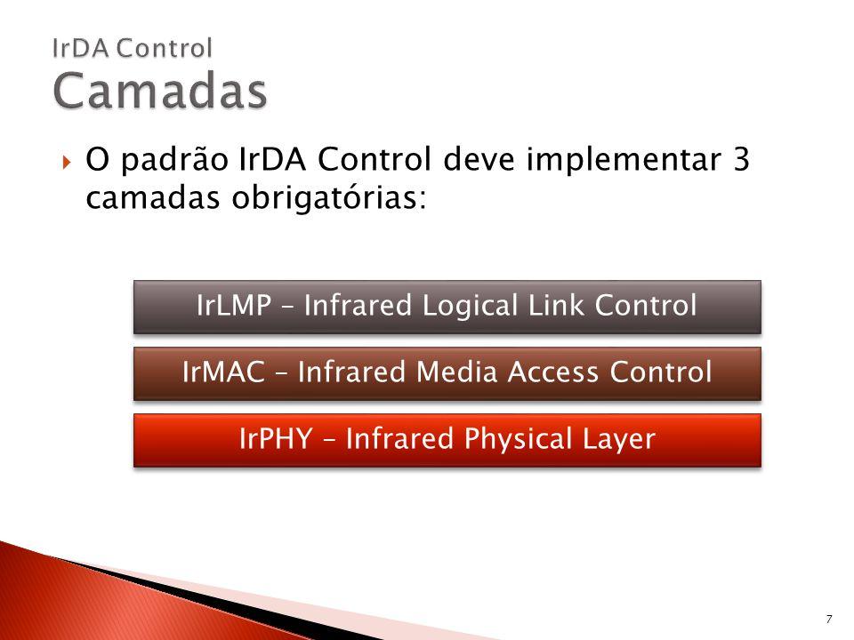 O padrão IrDA Control deve implementar 3 camadas obrigatórias: