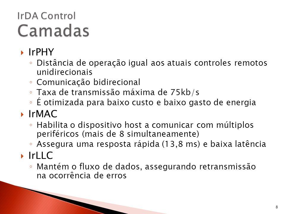IrPHY IrMAC IrLLC IrDA Control Camadas