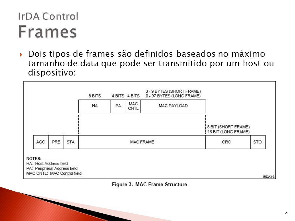 IrDA Control Frames Dois tipos de frames são definidos baseados no máximo tamanho de data que pode ser transmitido por um host ou dispositivo: