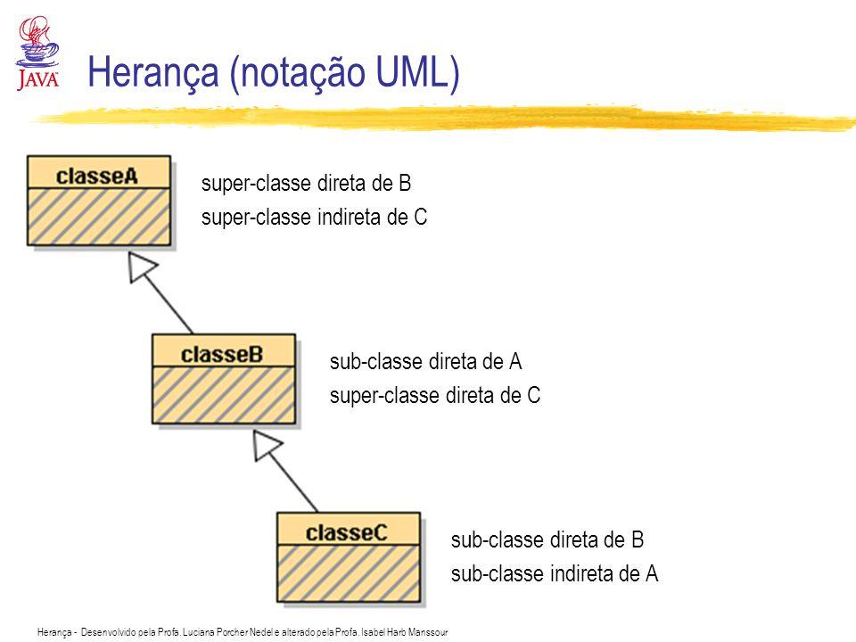 Herança (notação UML) super-classe direta de B