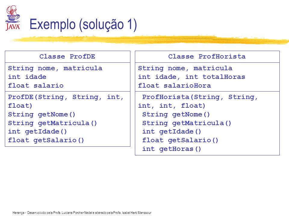 Exemplo (solução 1) Classe ProfDE Classe ProfHorista