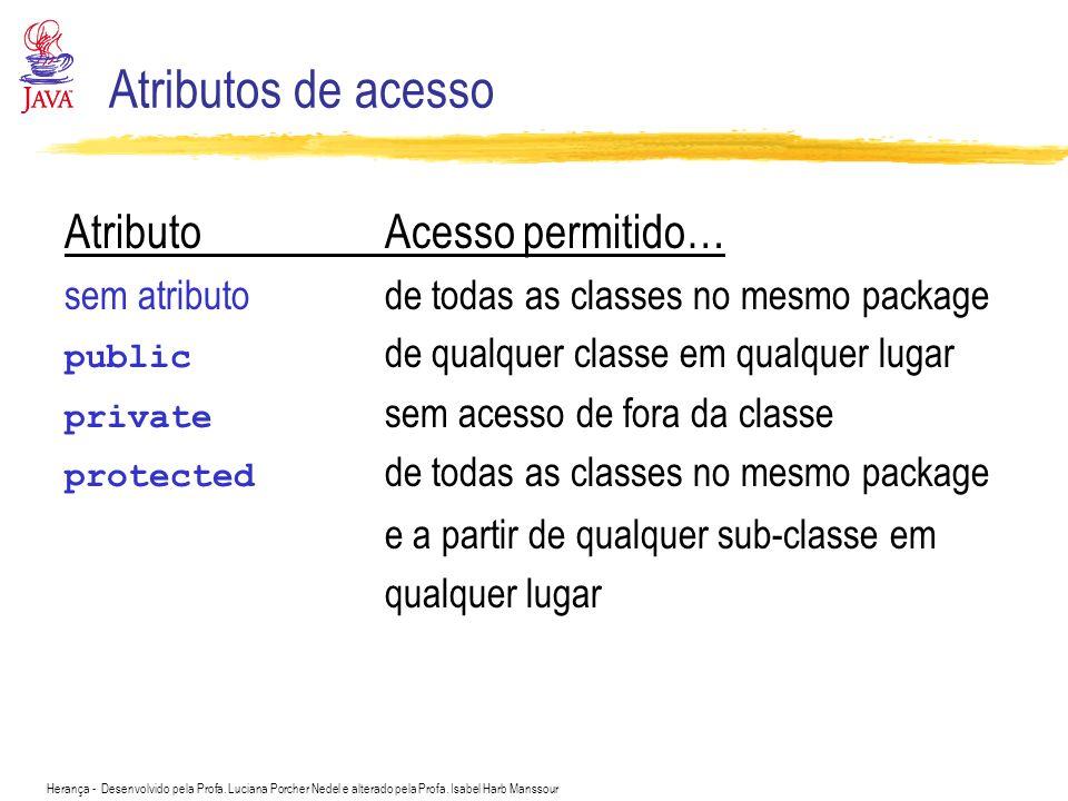 Atributos de acesso Atributo Acesso permitido…