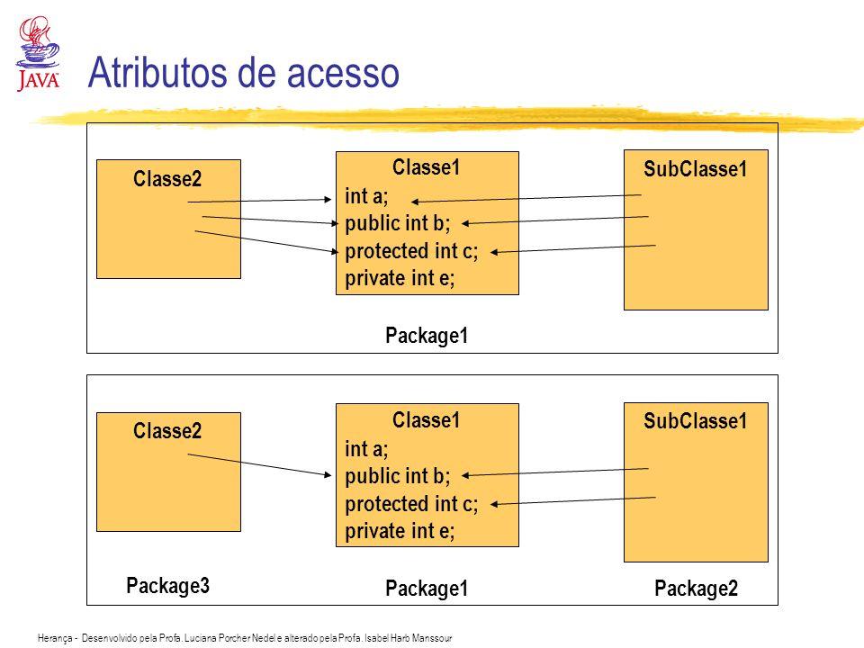 Atributos de acesso Classe1 int a; public int b; protected int c;