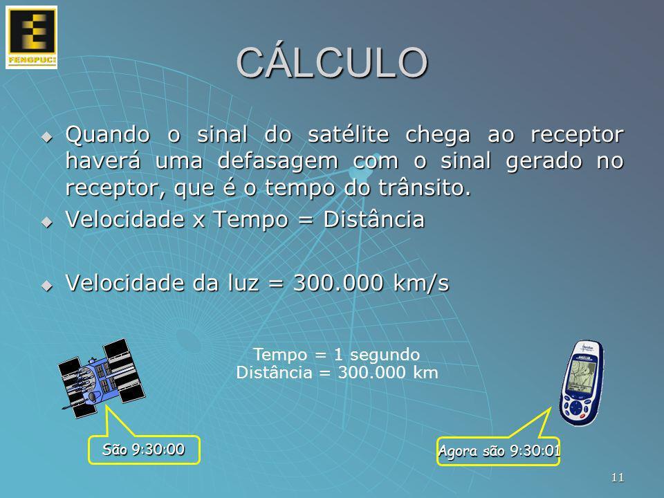 CÁLCULOQuando o sinal do satélite chega ao receptor haverá uma defasagem com o sinal gerado no receptor, que é o tempo do trânsito.