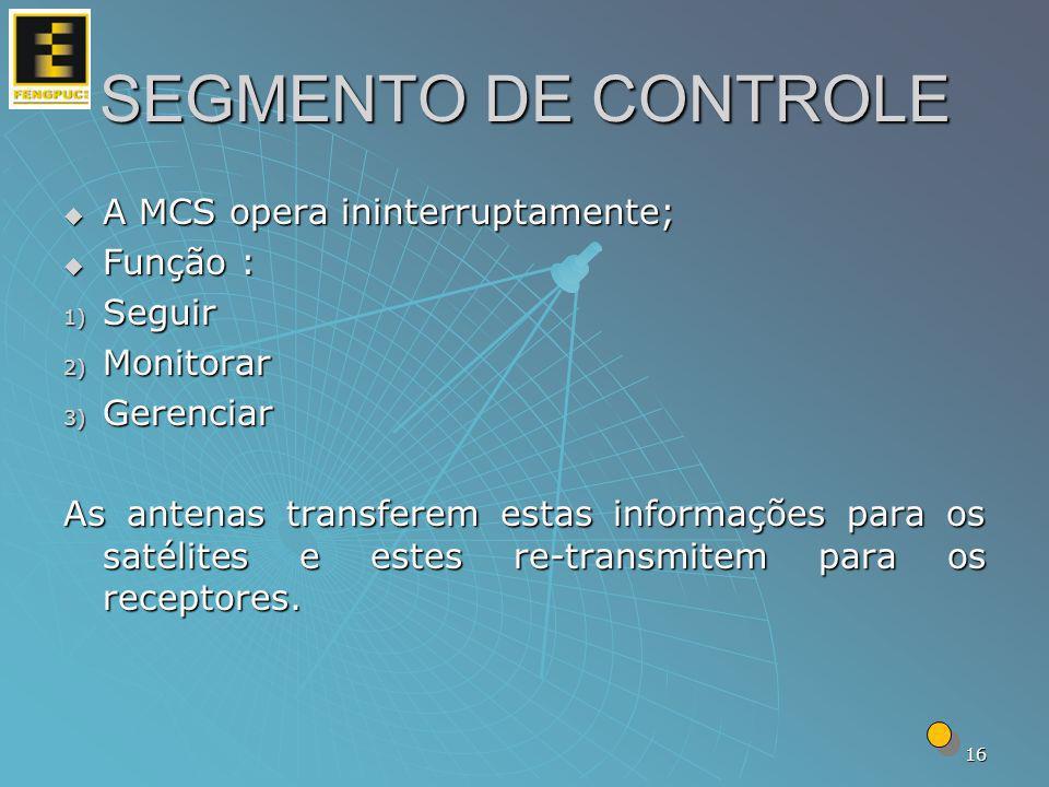 SEGMENTO DE CONTROLE A MCS opera ininterruptamente; Função : Seguir