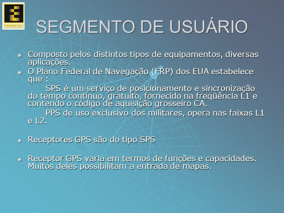 SEGMENTO DE USUÁRIO Composto pelos distintos tipos de equipamentos, diversas aplicações. O Plano Federal de Navegação (FRP) dos EUA estabelece que :