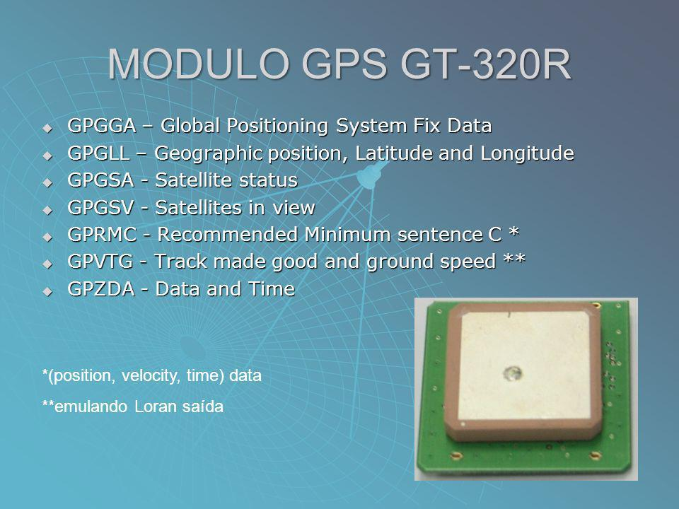 MODULO GPS GT-320R GPGGA – Global Positioning System Fix Data