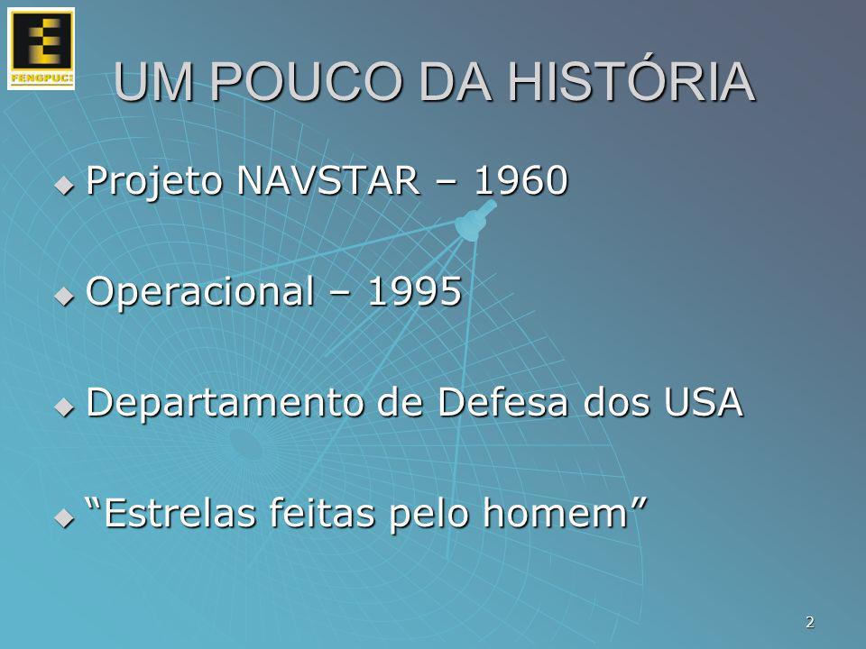 UM POUCO DA HISTÓRIA Projeto NAVSTAR – 1960 Operacional – 1995