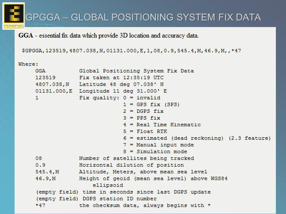 GPGGA – GLOBAL POSITIONING SYSTEM FIX DATA