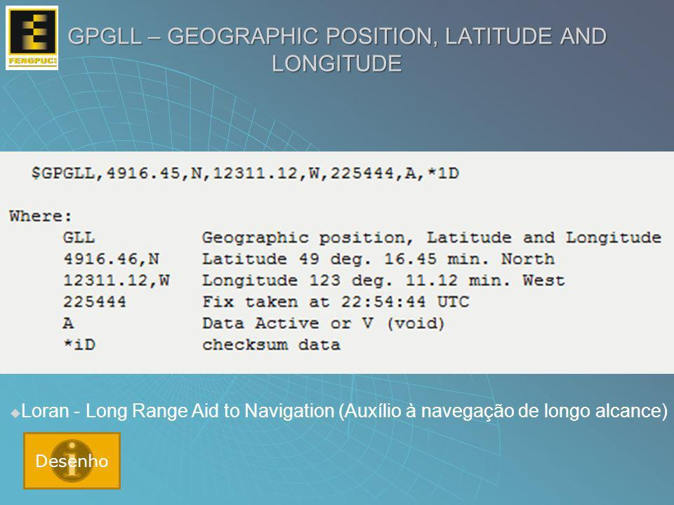 GPGLL – GEOGRAPHIC POSITION, LATITUDE AND LONGITUDE