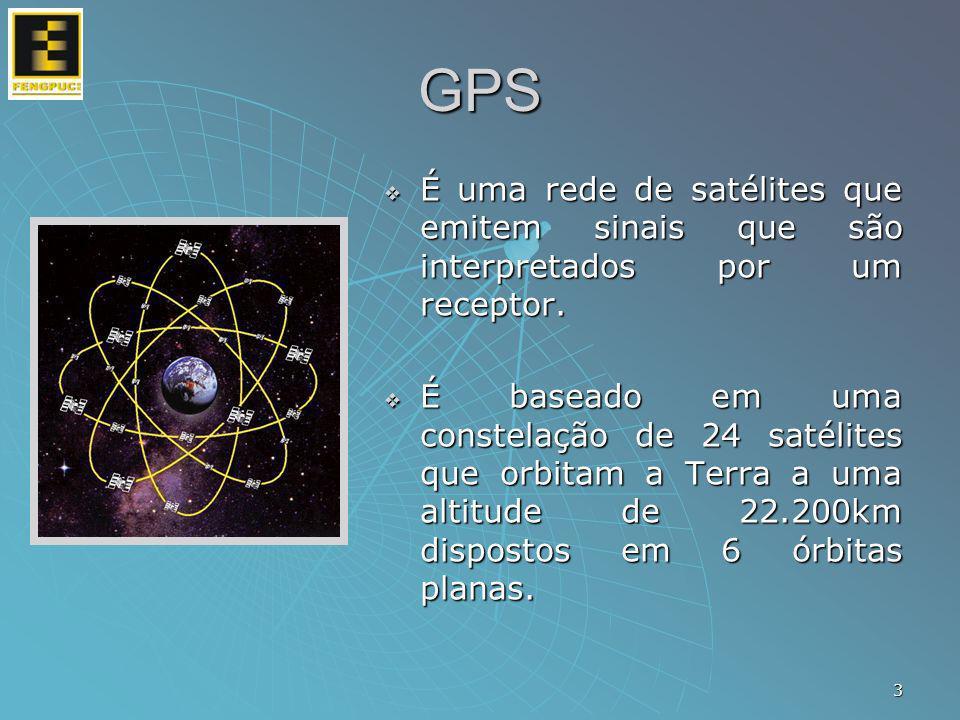GPS É uma rede de satélites que emitem sinais que são interpretados por um receptor.
