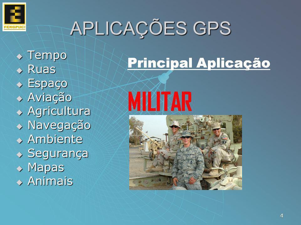 MILITAR MILITAR MILITAR MILITAR MILITAR APLICAÇÕES GPS