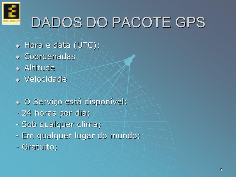 DADOS DO PACOTE GPS Hora e data (UTC); Coordenadas Altitude Velocidade