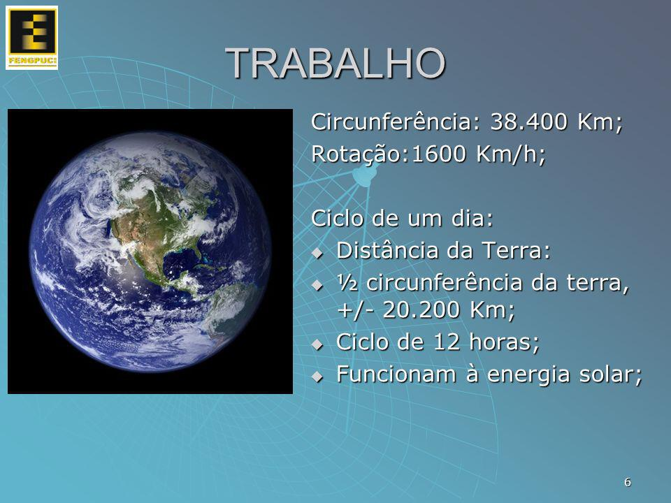 TRABALHO Circunferência: 38.400 Km; Rotação:1600 Km/h;