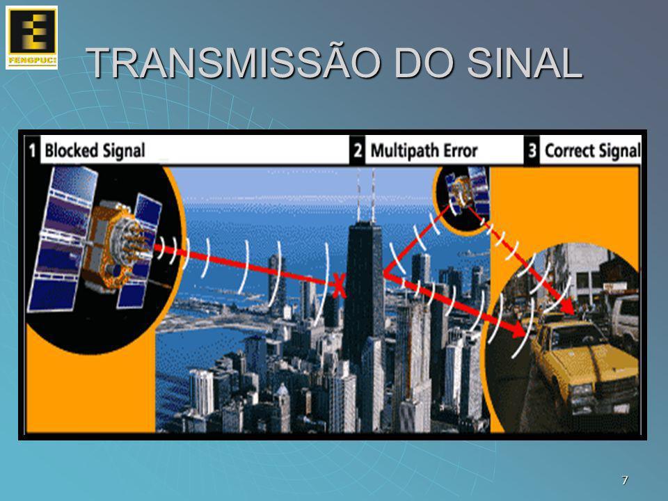 TRANSMISSÃO DO SINAL