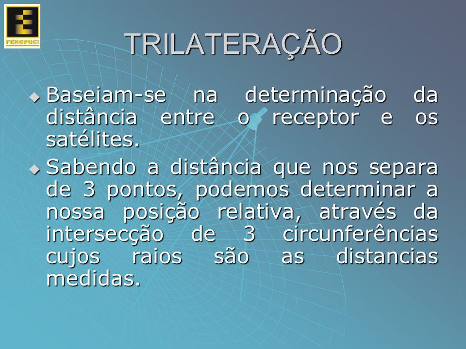 TRILATERAÇÃO Baseiam-se na determinação da distância entre o receptor e os satélites.