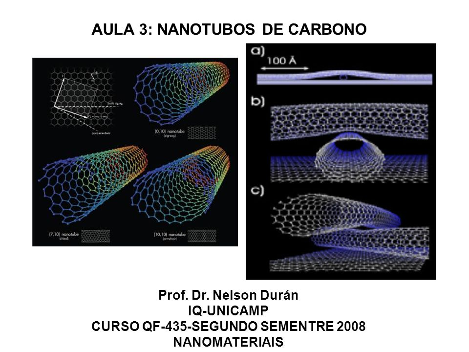 CURSO QF-435-SEGUNDO SEMENTRE 2008