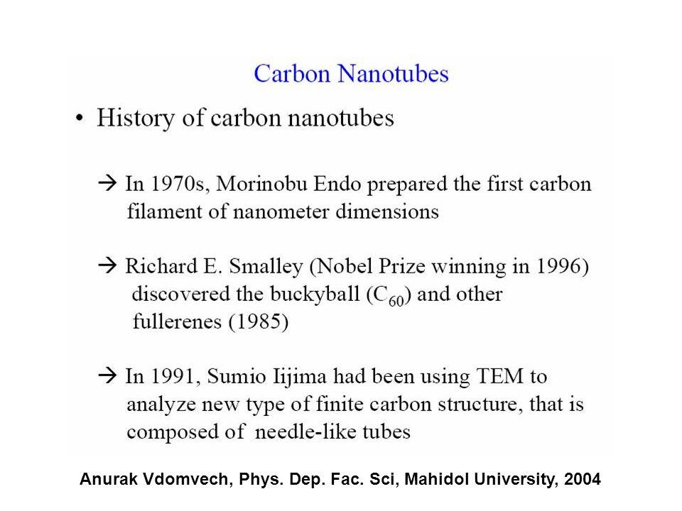 Anurak Vdomvech, Phys. Dep. Fac. Sci, Mahidol University, 2004