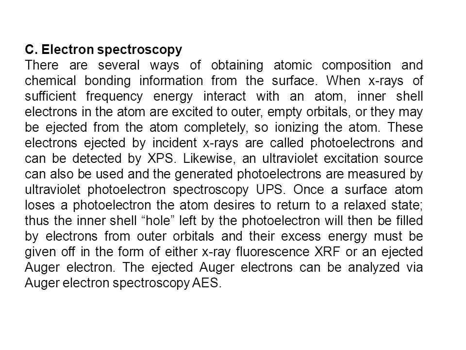C. Electron spectroscopy