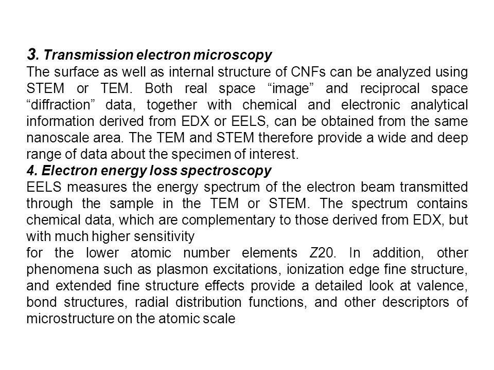 3. Transmission electron microscopy