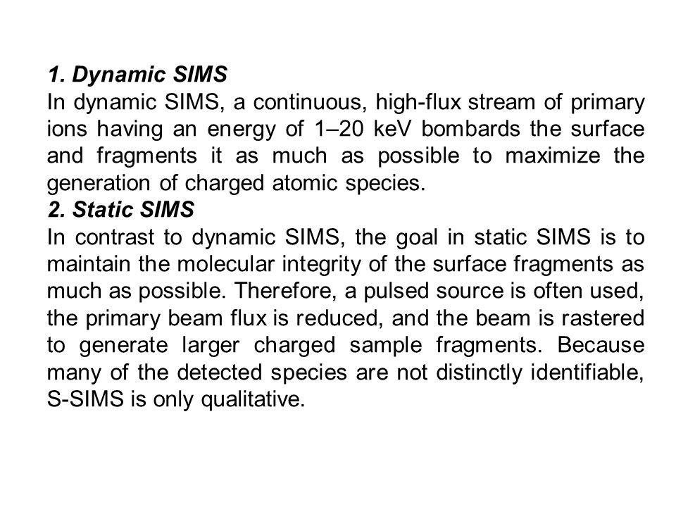 1. Dynamic SIMS