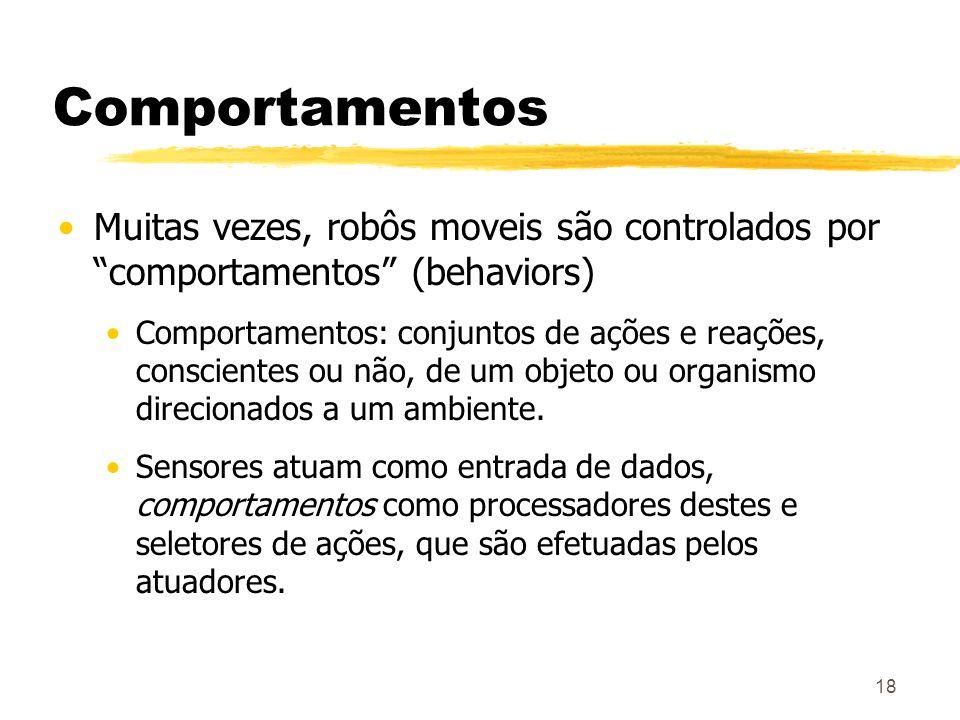 Comportamentos Muitas vezes, robôs moveis são controlados por comportamentos (behaviors)