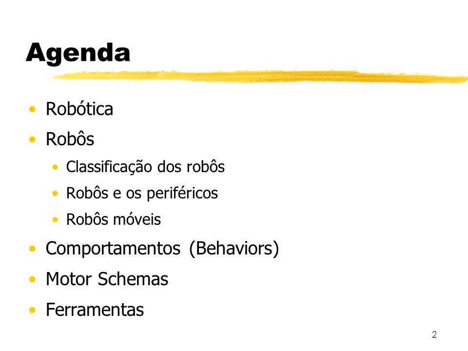 Agenda Robótica Robôs Comportamentos (Behaviors) Motor Schemas