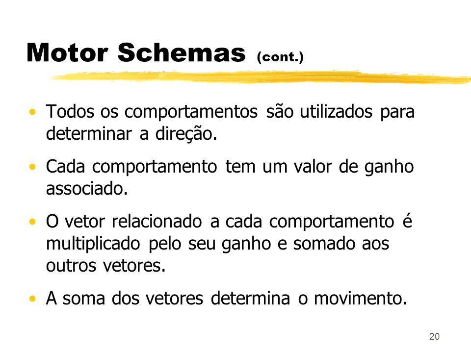 Motor Schemas (cont.) Todos os comportamentos são utilizados para determinar a direção. Cada comportamento tem um valor de ganho associado.