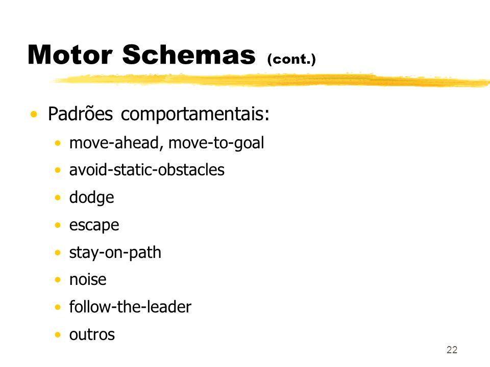 Motor Schemas (cont.) Padrões comportamentais: