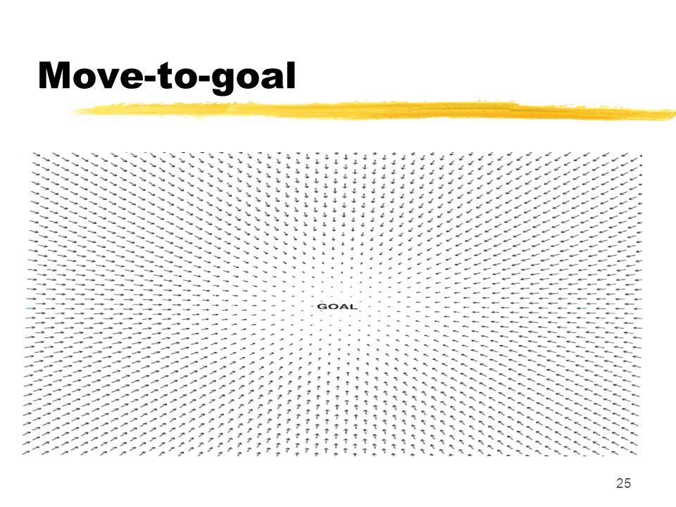 Move-to-goal