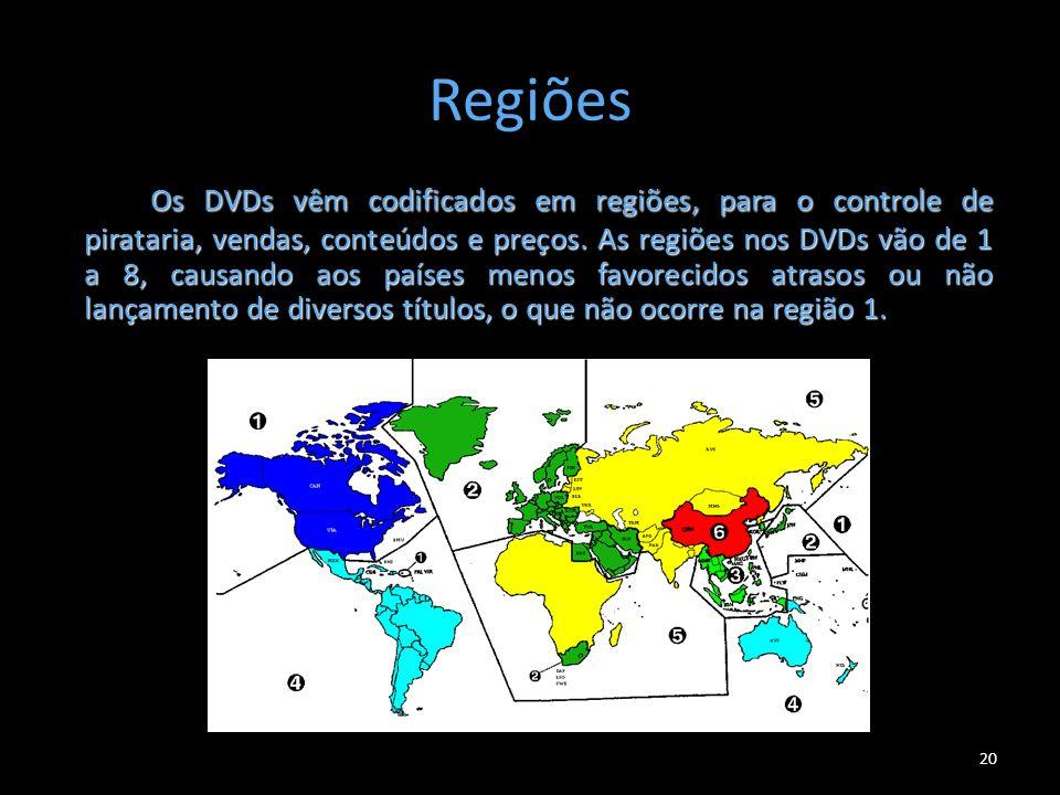 Regiões