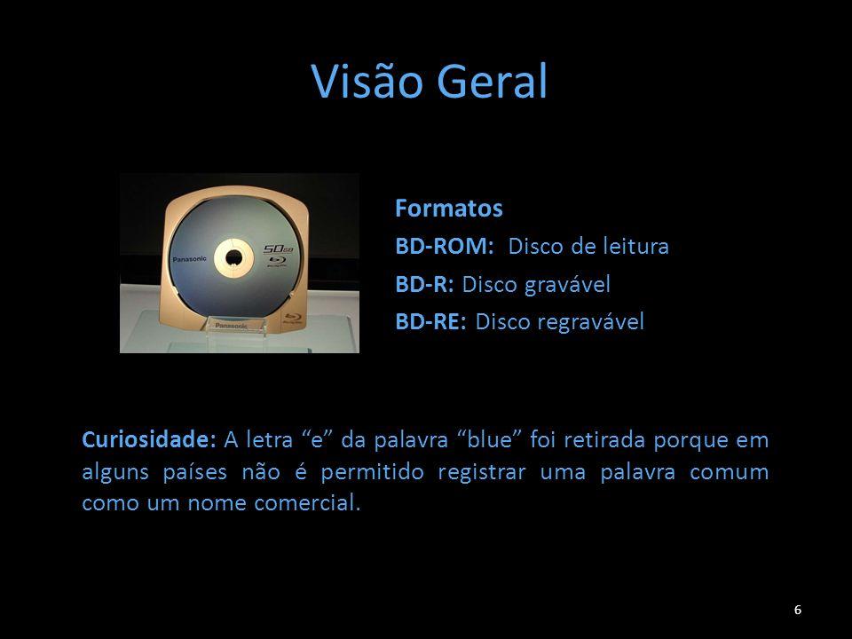 Visão Geral Formatos BD-ROM: Disco de leitura BD-R: Disco gravável