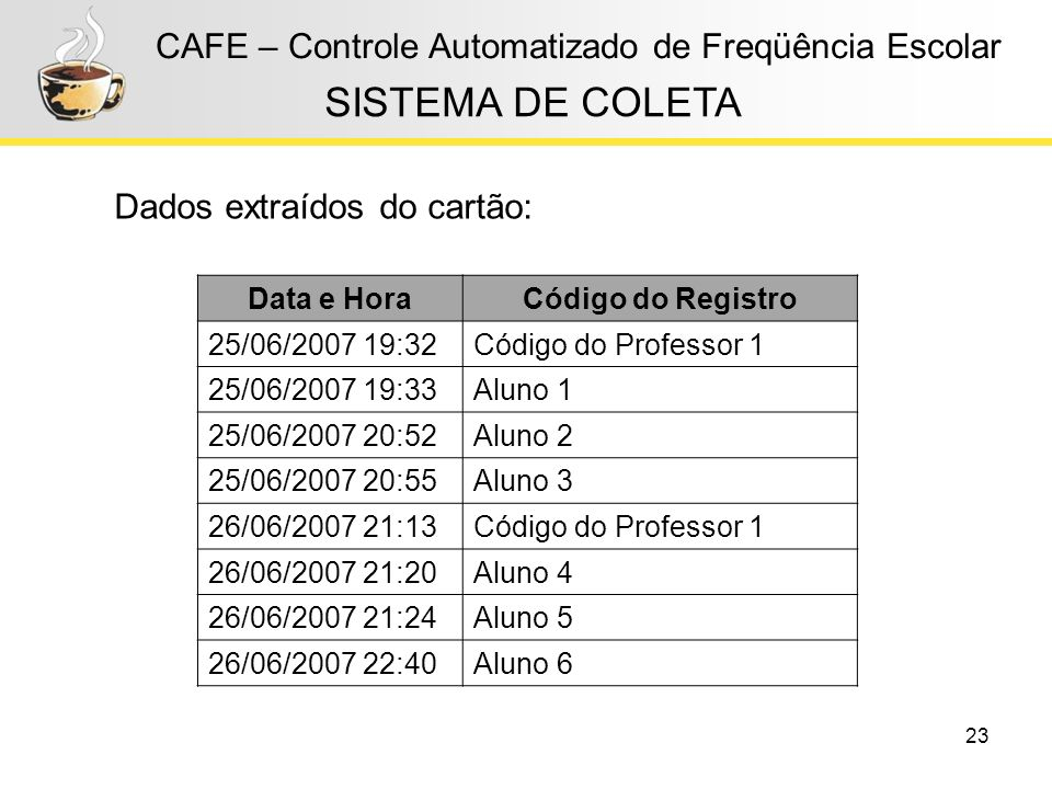 SISTEMA DE COLETA CAFE – Controle Automatizado de Freqüência Escolar