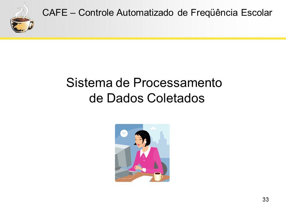 Sistema de Processamento de Dados Coletados