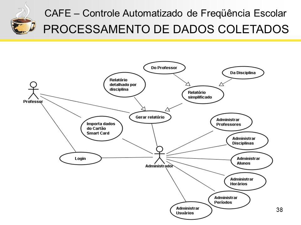 PROCESSAMENTO DE DADOS COLETADOS