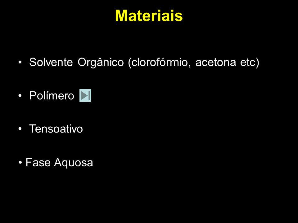 Materiais Solvente Orgânico (clorofórmio, acetona etc) Polímero