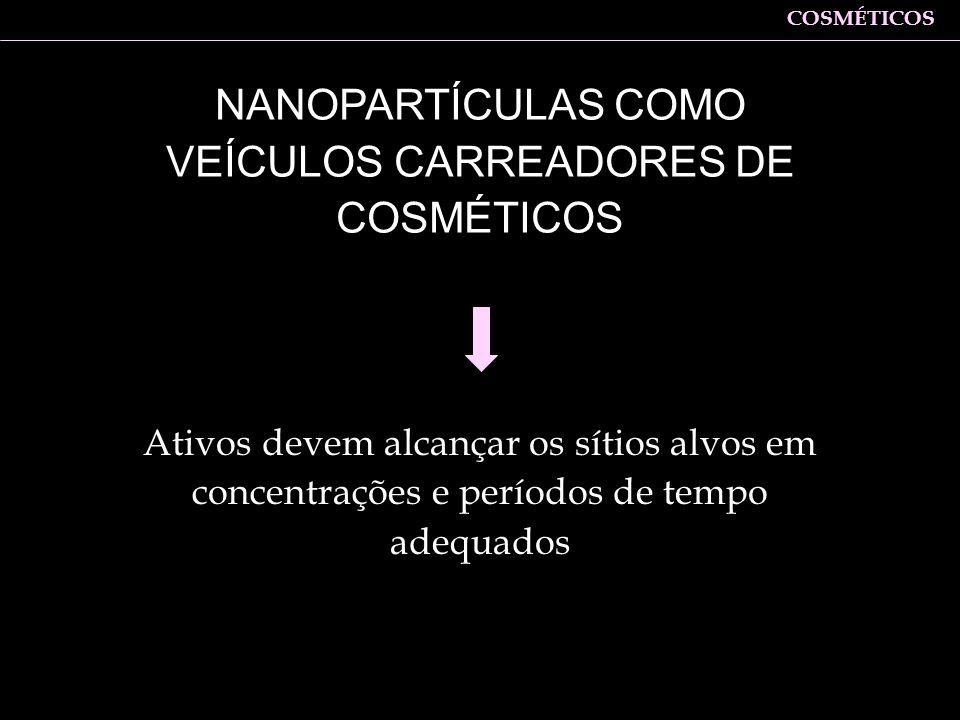 NANOPARTÍCULAS COMO VEÍCULOS CARREADORES DE COSMÉTICOS