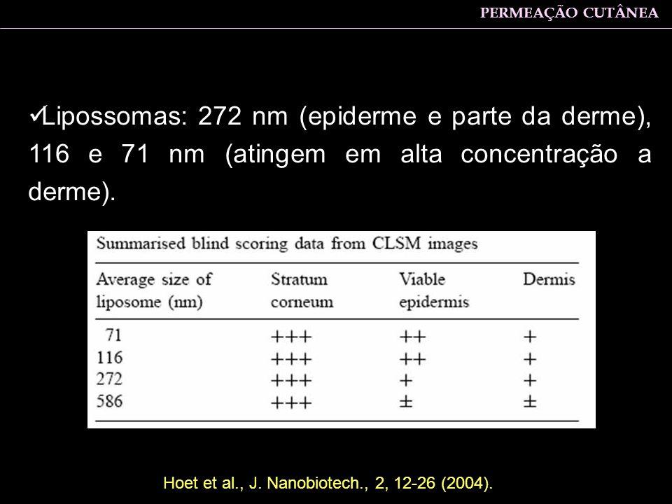 PERMEAÇÃO CUTÂNEA Lipossomas: 272 nm (epiderme e parte da derme), 116 e 71 nm (atingem em alta concentração a derme).