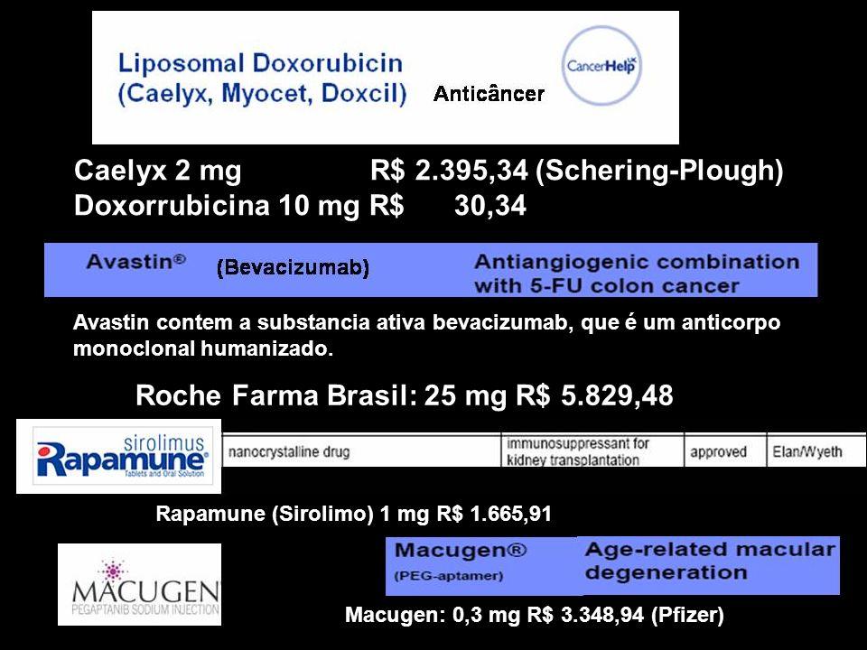 Caelyx 2 mg R$ 2.395,34 (Schering-Plough) Doxorrubicina 10 mg R$ 30,34