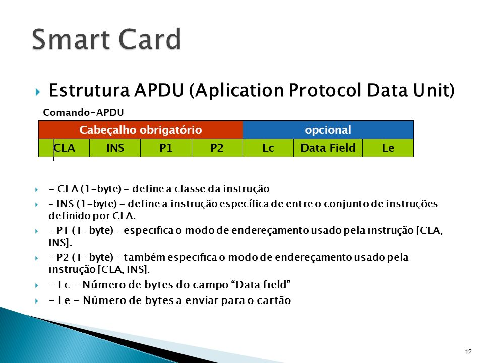 Smart Card Estrutura APDU (Aplication Protocol Data Unit)