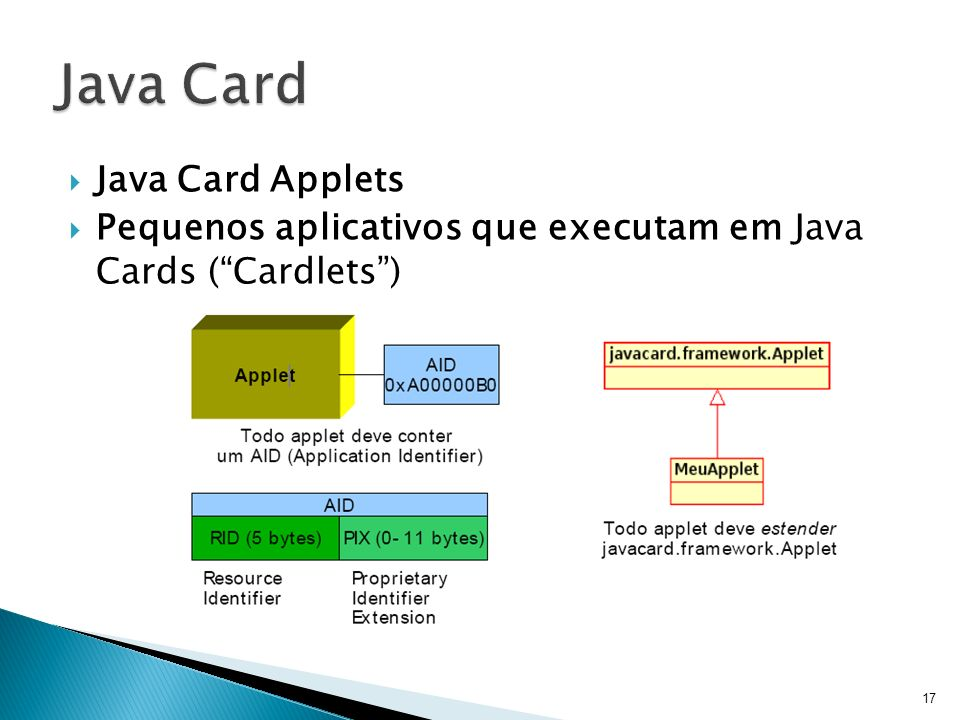Java Card Java Card Applets