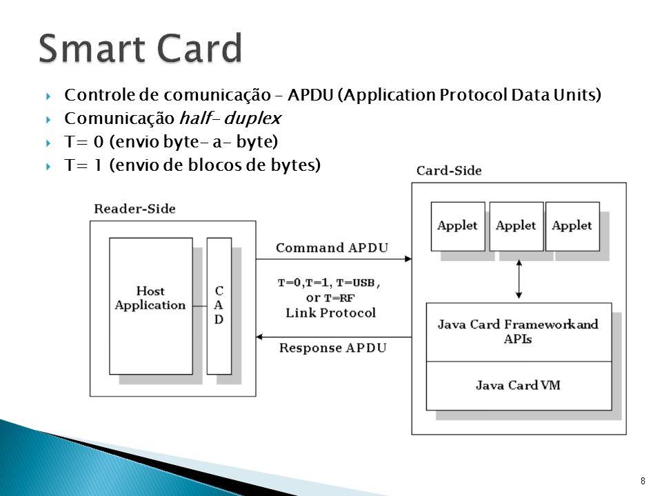 Smart Card Controle de comunicação – APDU (Application Protocol Data Units) Comunicação half- duplex.