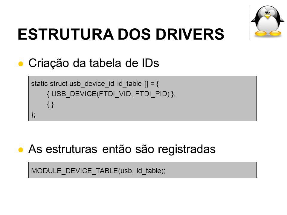 ESTRUTURA DOS DRIVERS Criação da tabela de IDs