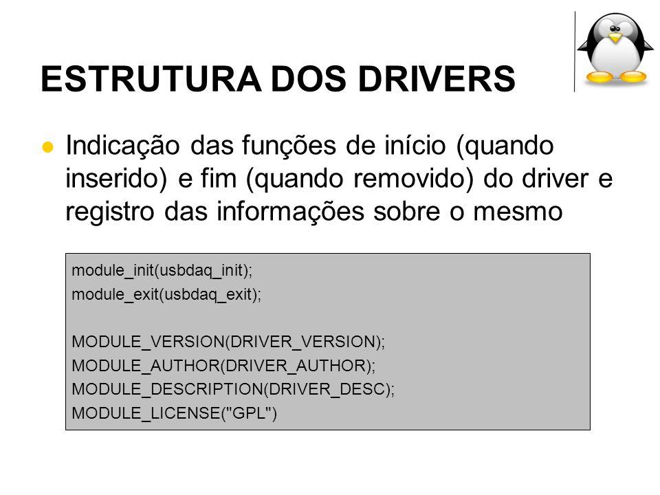 ESTRUTURA DOS DRIVERS Indicação das funções de início (quando inserido) e fim (quando removido) do driver e registro das informações sobre o mesmo.