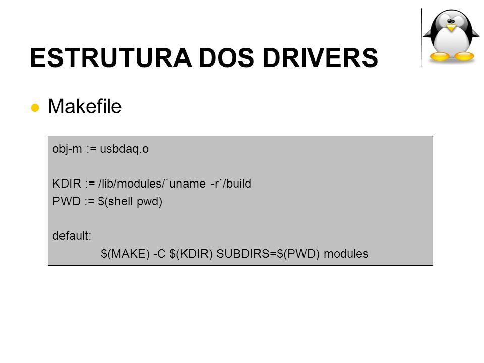 ESTRUTURA DOS DRIVERS Makefile obj-m := usbdaq.o