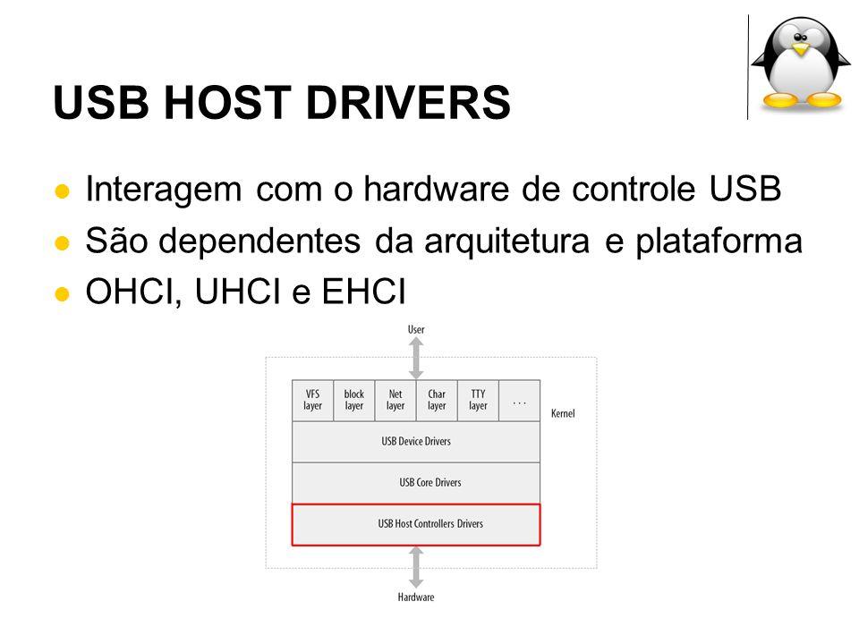 USB HOST DRIVERS Interagem com o hardware de controle USB