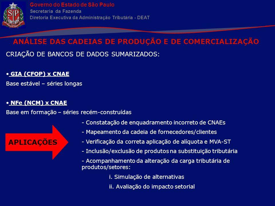 ANÁLISE DAS CADEIAS DE PRODUÇÃO E DE COMERCIALIZAÇÃO