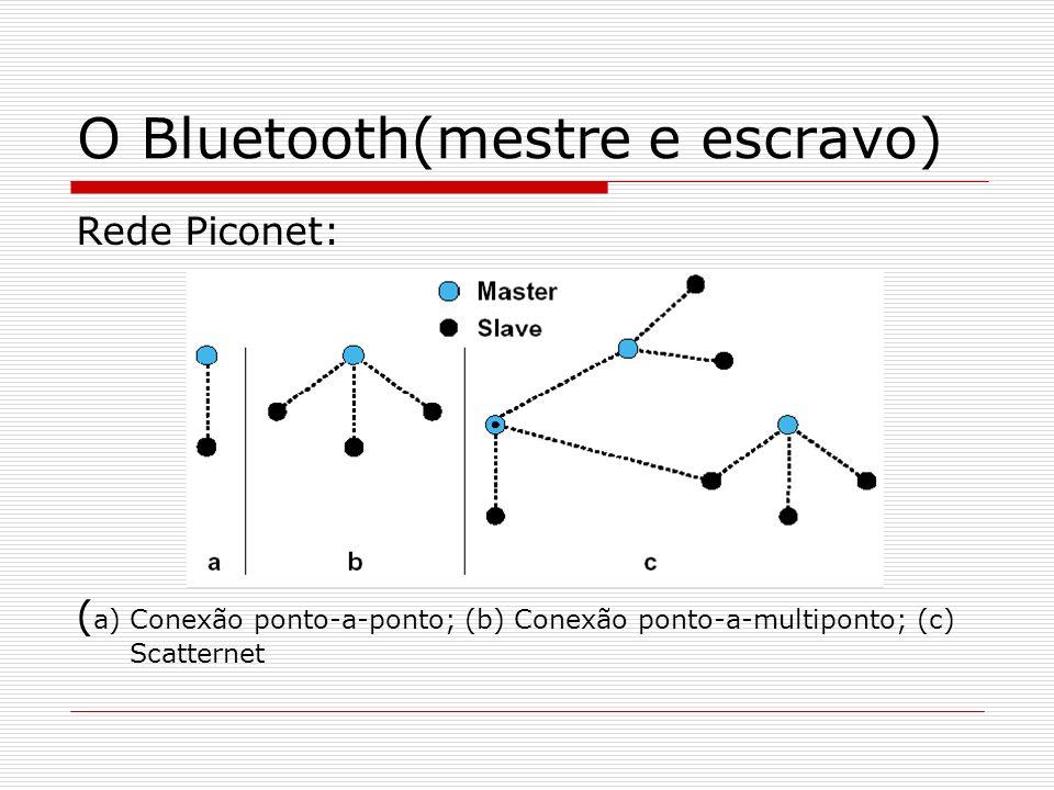 O Bluetooth(mestre e escravo)