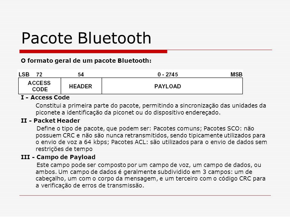 Pacote Bluetooth O formato geral de um pacote Bluetooth: